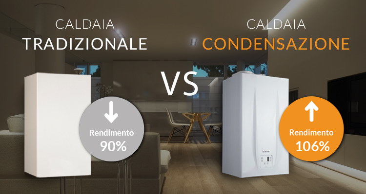 Caldaia a condensazione versus caldaia tradizionale